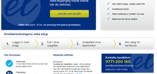 www.euroloan.se