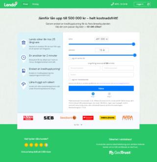 Erbjuder Lendo låneskydd på sina lån?
