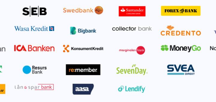 Vilka banker har Lendo avtal med?