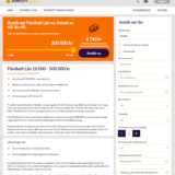 Komplett Bank kontakt smidigt via telefon eller email!