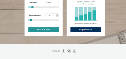 lendify.se